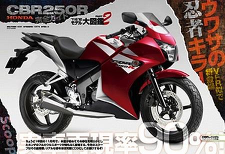 honda cbr250rr. Honda CBR250RR